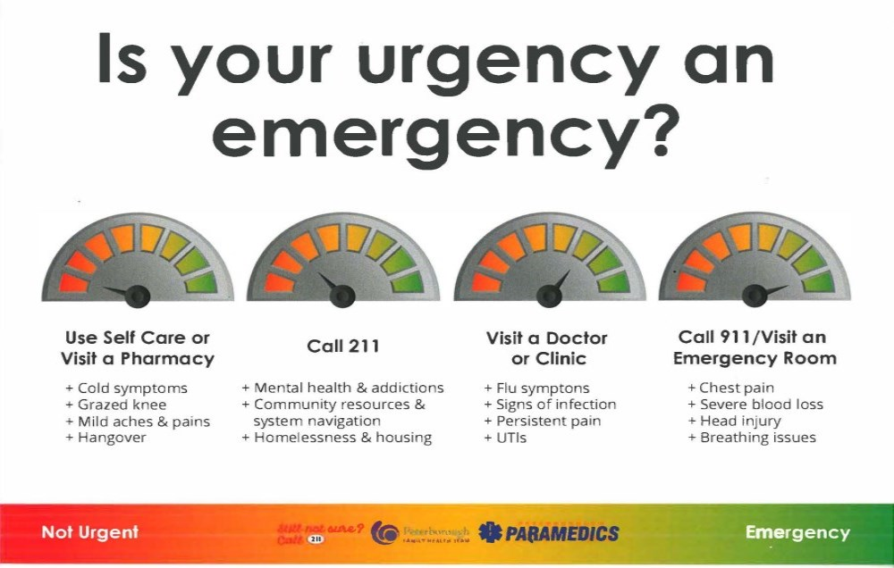 Is your urgency an emergency?